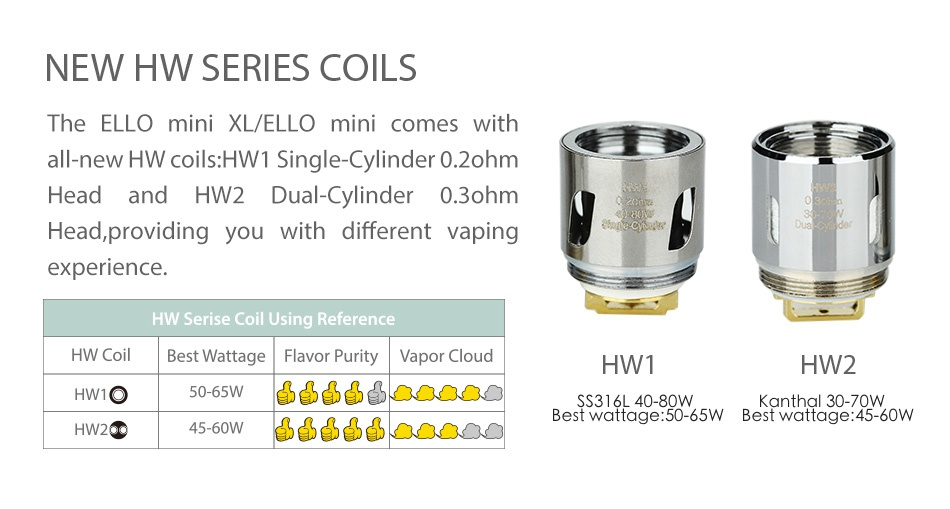 Eleaf iKonn Total with Ello Mini XL Full Kit 5.5ml NEW HW SERIES COILS The Ello mini XL ELLO mini comes with all new HW coils  HW1 Single Cylinder 0 2ohm Head and HW2 Dual Cylinder 0 ohm Head  providing you with different vaping experience  HW Serise Coil Using Reference HW Coil Best Wattage Flavor Purity Vapor Cloud HW1 HW2 HW2 9