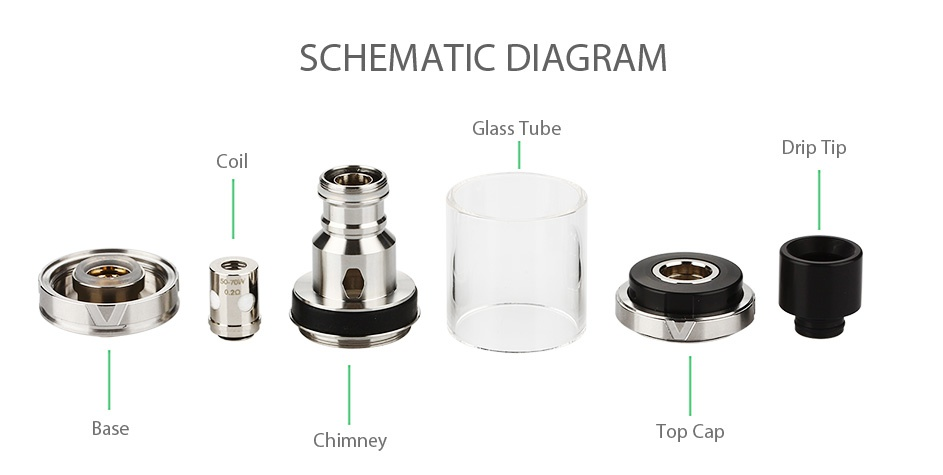 Vaporesso Nebula 100W TC Kit with Veco Plus Tank 4ml SCHEMATIC DIAGRAM Glass Tube Coil Drip Tip ase Top C Ime