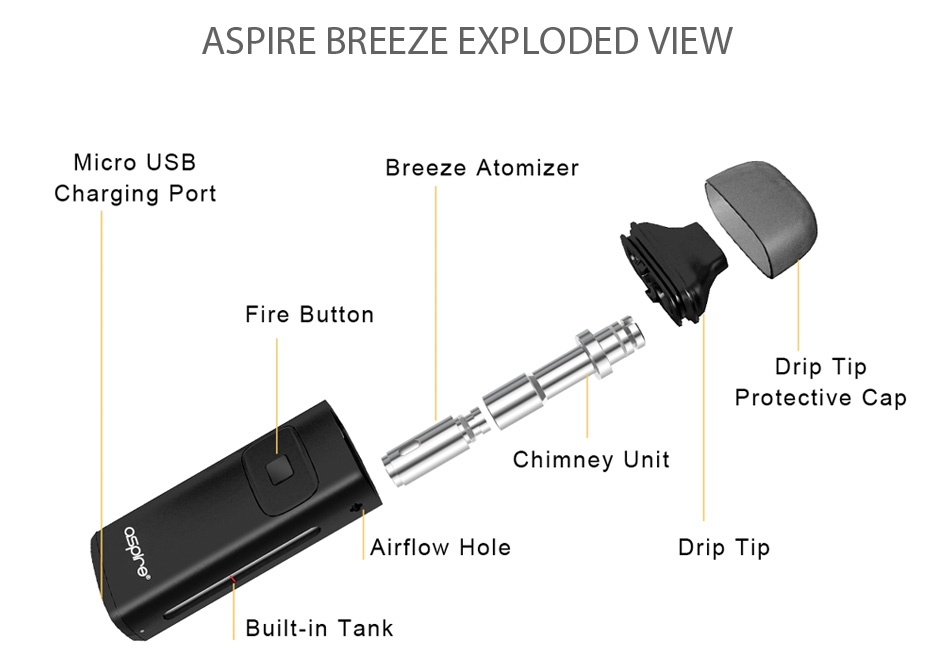 Aspire Breeze AIO Kit 650mAh ASPIRE BREEZE EXPLODED VIEW Micro usB Breeze Atomizer Charging port Fire button p IIp Protective Cap Chimney Unit Airflow hole Drip Tip Built in tank