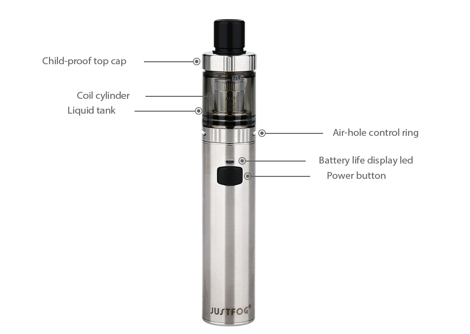 JUSTFOG FOG1 Kit 1500mAh Child proof top cap Coil cvlinder Liquid tank Air hole control ring Battery life display led y Power button JU TFo