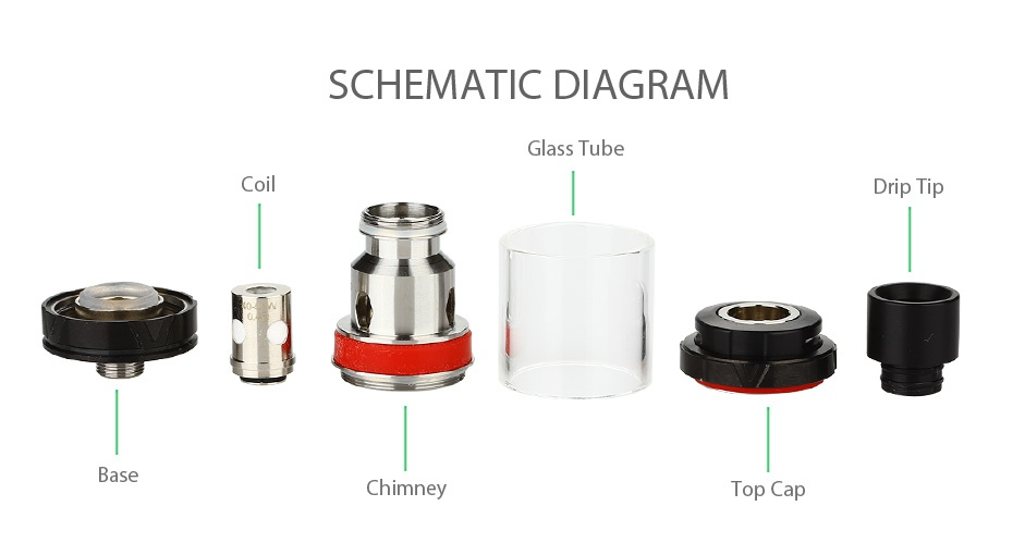 Vaporesso Nebula 100W TC Kit with Veco Plus Tank 2ml SCHEMATIC DIAGRAM Glass Tub Coil ase Chimney Top c