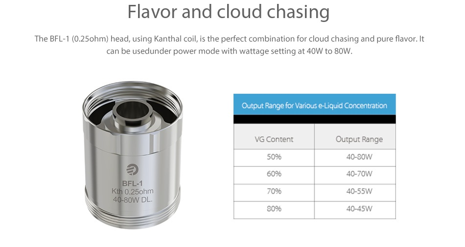 Joyetech eVic Primo 2.0 228W with UNIMAX 2 Full Kit Flavor and cloud chasing The BFL 1 0  25ohm head  using Kanthal coil  is the perfect combination for cloud chasing and pure flavor  It can be usedunder power mode with wattage setting at 40W to 80W  Output Range for Various e Liquid Concentration VG Content Output Range 5096 4080W 40 70W BFL 1 Kth 0  25ohm 70 6 4055W 40 80WDL 4045W