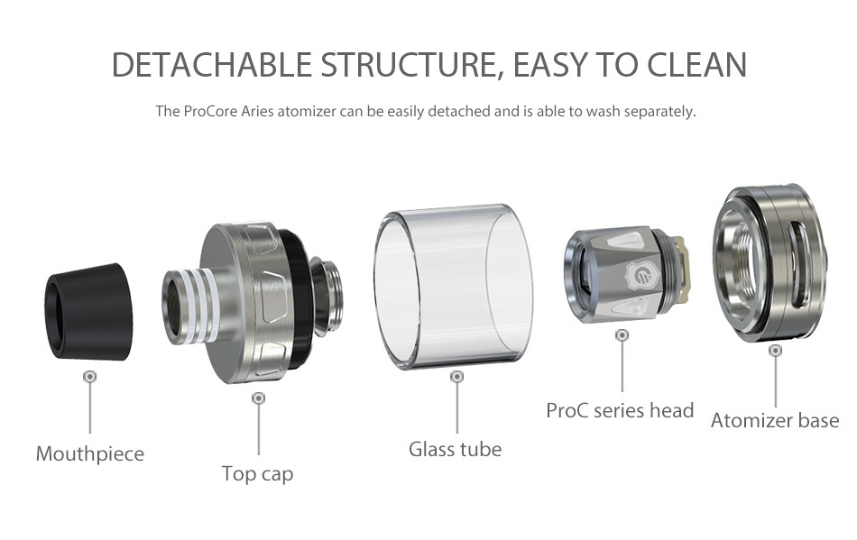 Joyetech eVic Primo 2.0 228W with ProCore Aries Full Kit DETACHABLE STRUCTURE EASY TO CLEAN The Pro Core aries atomizer can be easily detached and is able to wash separatel roC series head Atomizer base Mouthpiece Glass tube op cap