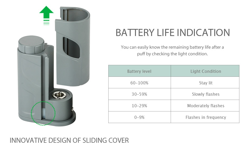 Eleaf iKonn Total MOD BATTERY LIFE INDICATION You can easily know the remaining battery life after a puff by checking the light condition Battery level Light Condit 60 100  Stay lit 30 59  Slowly flashes Moderately flashes 0 9  Flashes in frequency INNOVATIVE DESIGN OF SLIDING COVER