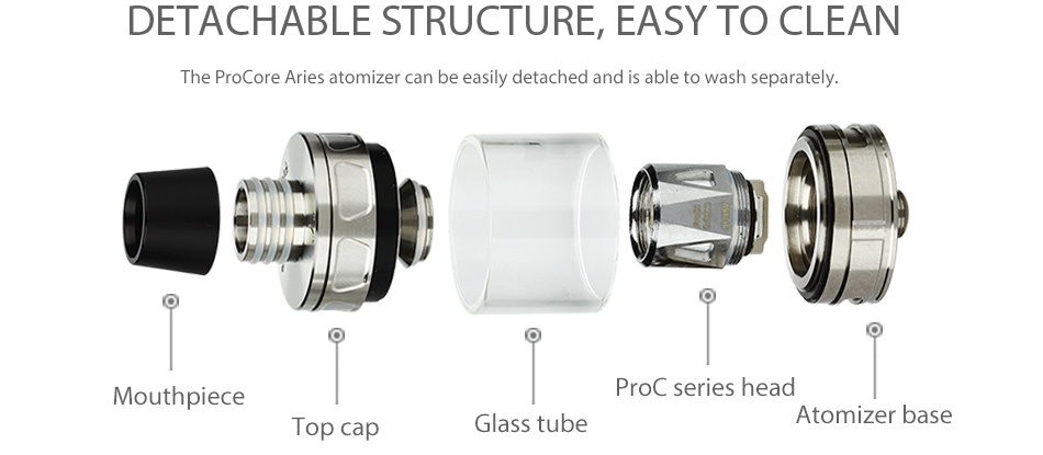 Joyetech eVic Primo Mini 80W with ProCore Aries Kit DETACHABLE STRUCTURE EASY TO CLEAN The ProCore Aries atomizer can be easily detached and is able to wash separately Mouthpiece Proc series head Atomizer base op cap Glass tube