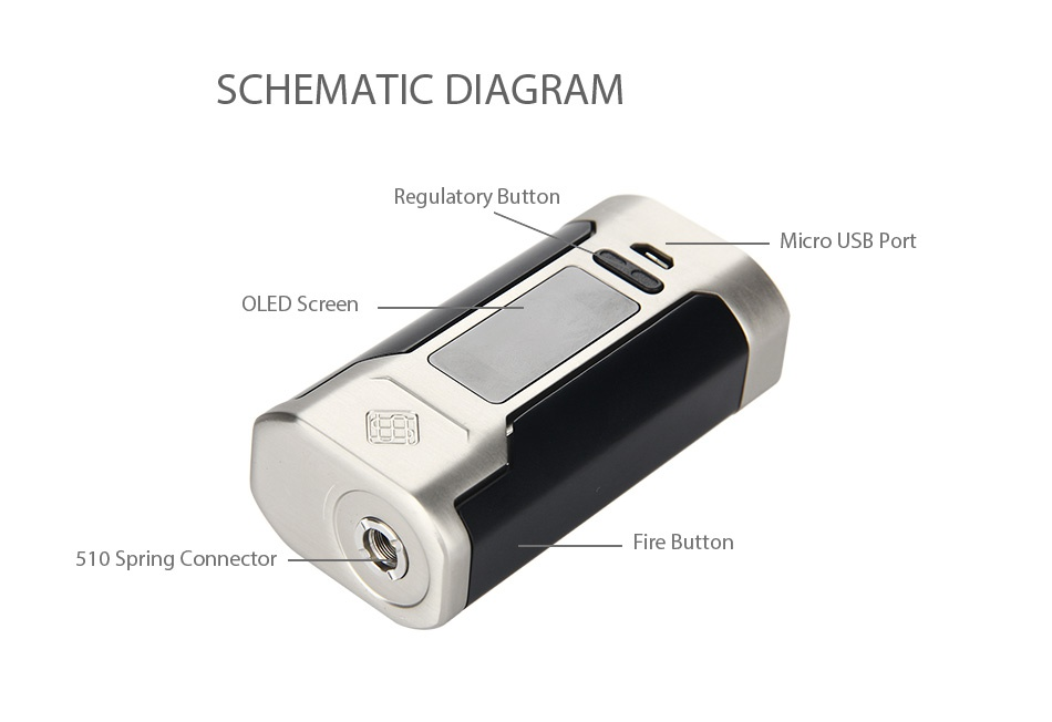 WISMEC Sinuous P228 with Elabo Kit SCHEMATIC DIAGRAM Regulatory Button Micro usb port OLED Screen Fire button 510S Connecto
