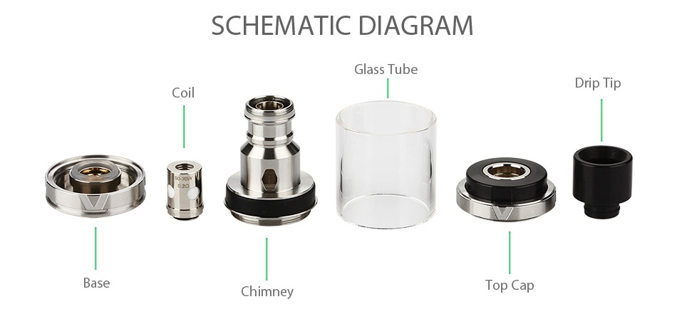 Vaporesso Tarot Mini TC 18650 Kit 80W SCHEMATIC DIAGRAM Glass Tube Coil Chimney Top Cap
