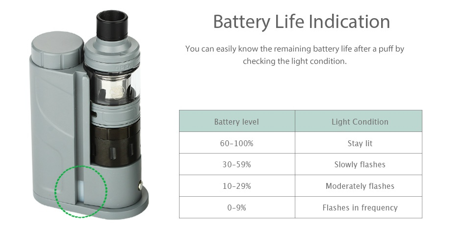 Eleaf iKonn Total with Ello Mini Full Kit 2ml Battery Life Indication You can easily know the remaining battery life after a puff by checking the light condition Battery level Light Condition 60 100  Stay li 30 59  Slowly flashes 10 29  Moderately flashes 0 9  Flashes in frequency